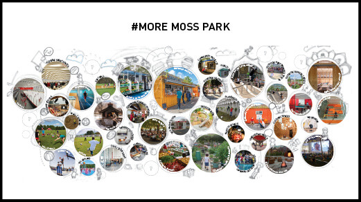 Join us for the More Moss Park Design Workshop at John Innes Community Centre